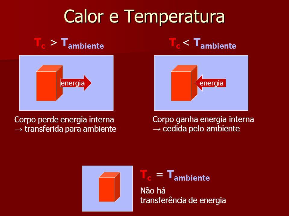 Calor e Temperatura Tc > Tambiente Tc < Tambiente Tc = Tambiente