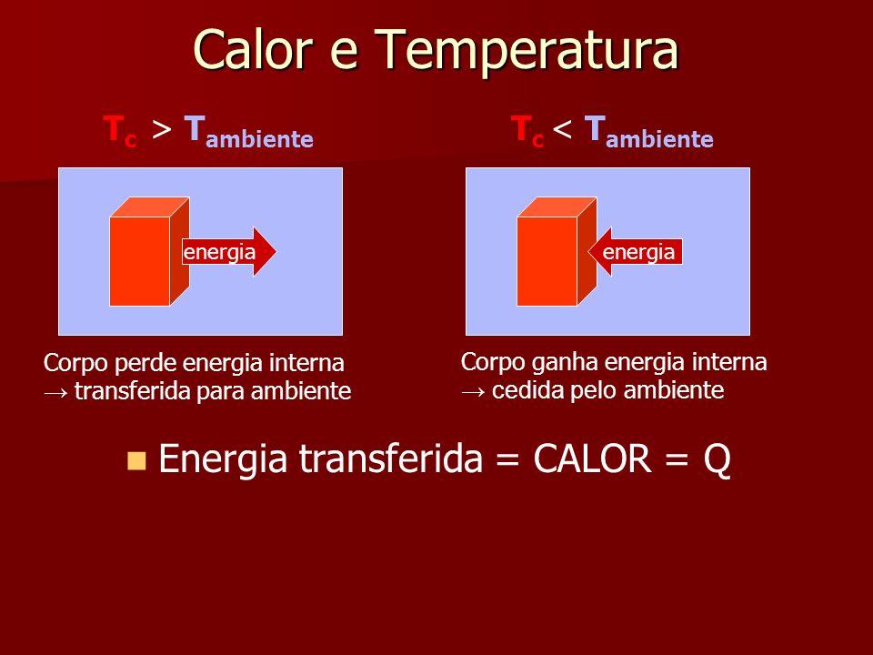 Calor e Temperatura Energia transferida = CALOR = Q Tc > Tambiente