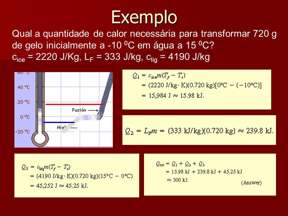 Exemplo Qual a quantidade de calor necessária para transformar 720 g de gelo inicialmente a -10 0C em água a 15 0C