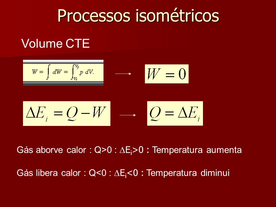Processos isométricos