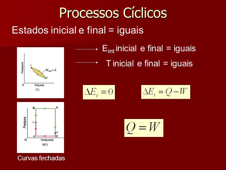Processos Cíclicos Estados inicial e final = iguais