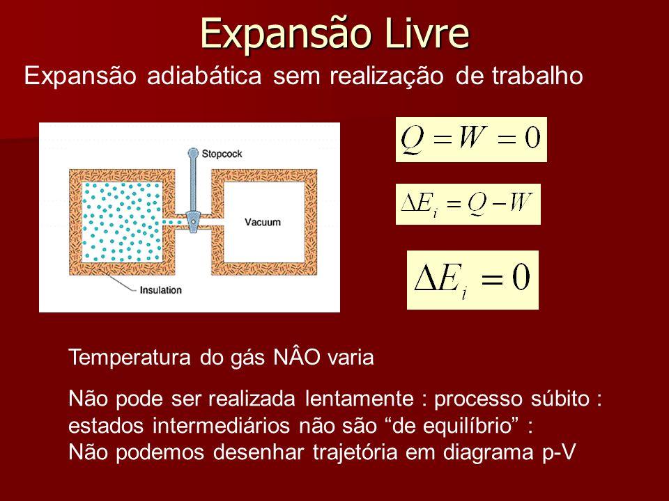 Expansão Livre Expansão adiabática sem realização de trabalho