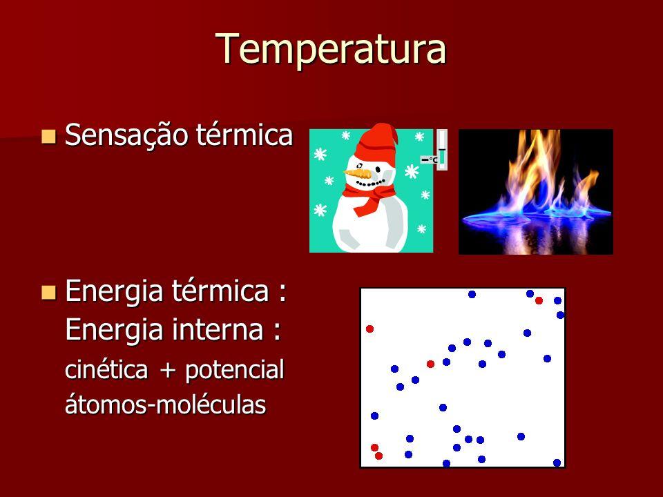 Temperatura Sensação térmica Energia térmica : Energia interna :