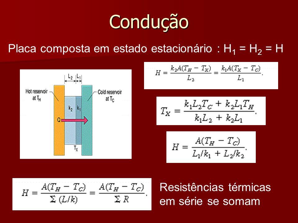 Condução Placa composta em estado estacionário : H1 = H2 = H