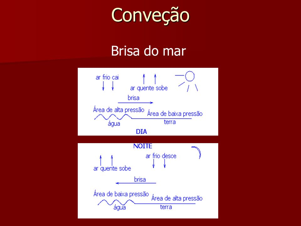 Conveção Brisa do mar