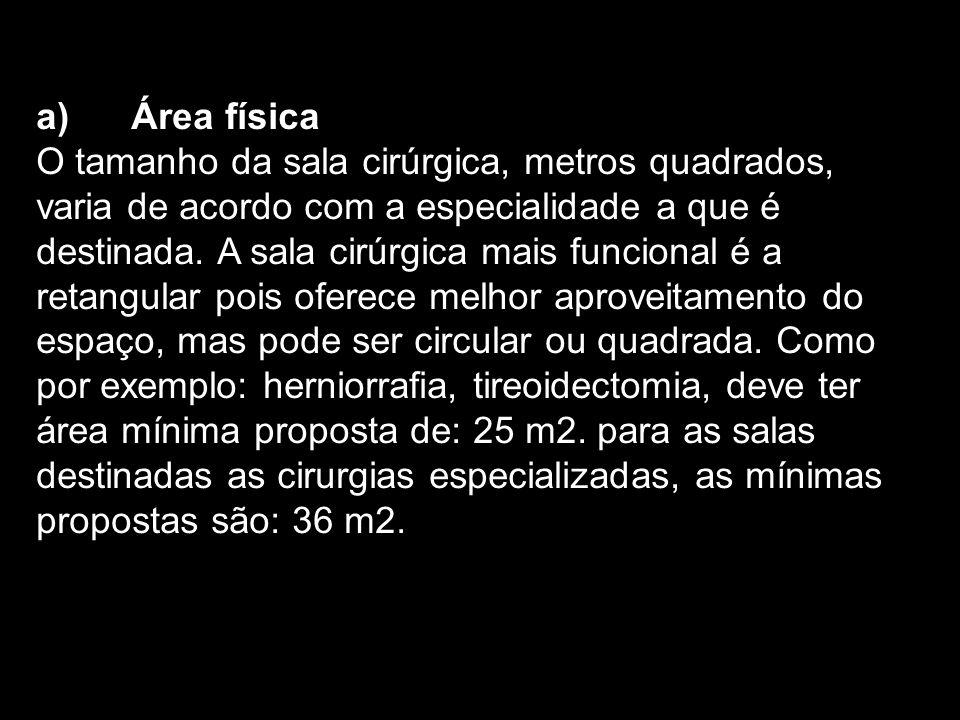 a) Área física