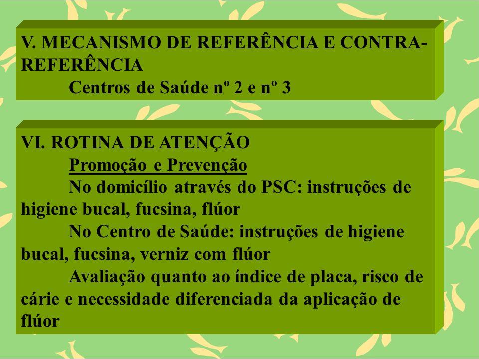 V. MECANISMO DE REFERÊNCIA E CONTRA-REFERÊNCIA
