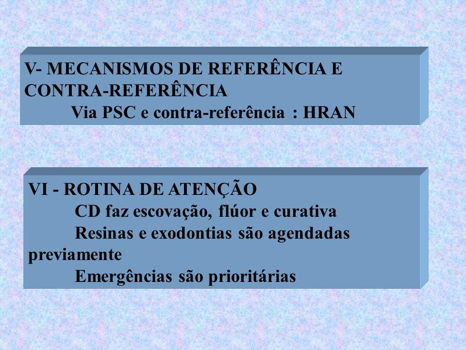 V- MECANISMOS DE REFERÊNCIA E CONTRA-REFERÊNCIA