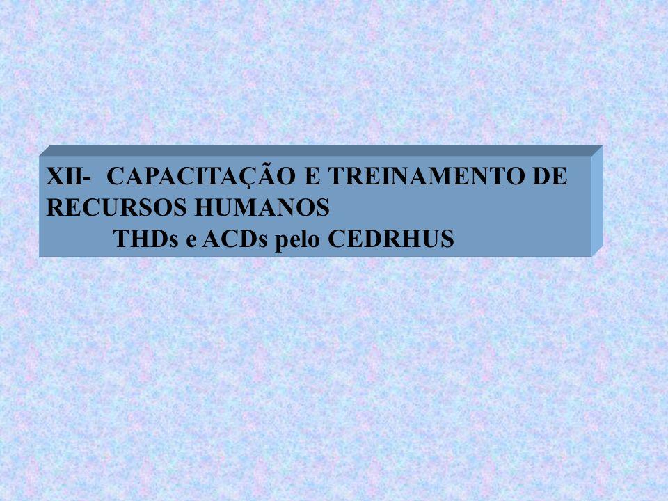 XII- CAPACITAÇÃO E TREINAMENTO DE RECURSOS HUMANOS