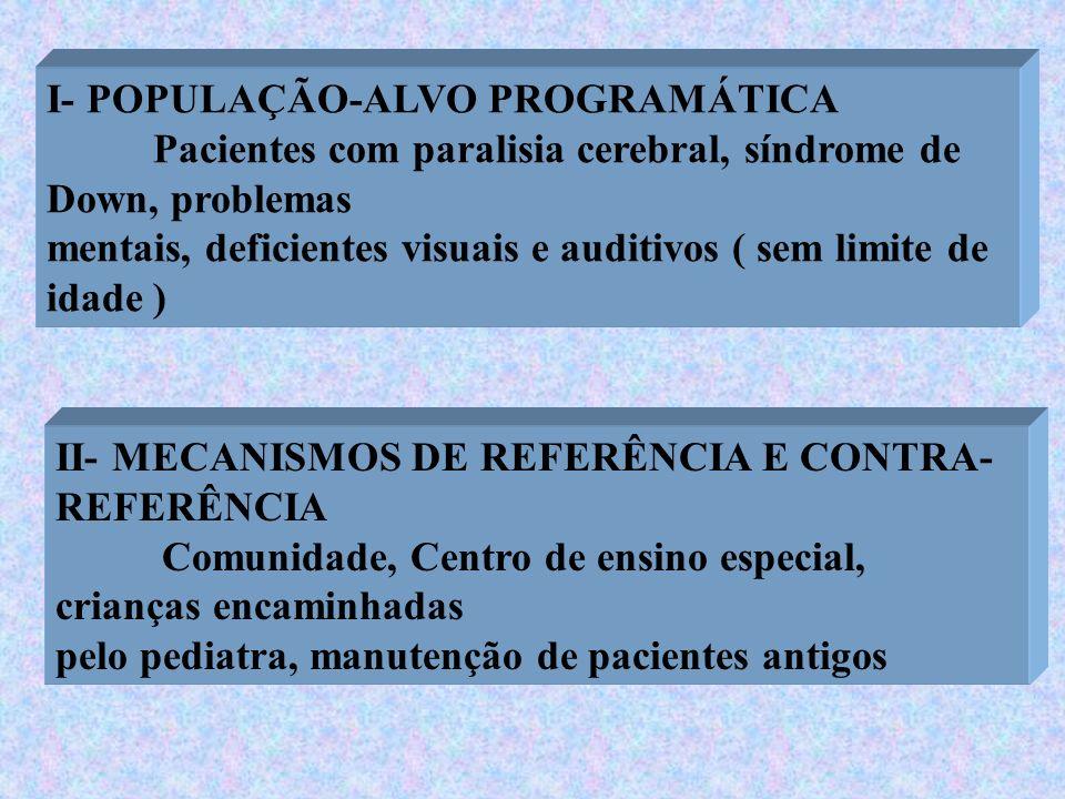 I- POPULAÇÃO-ALVO PROGRAMÁTICA