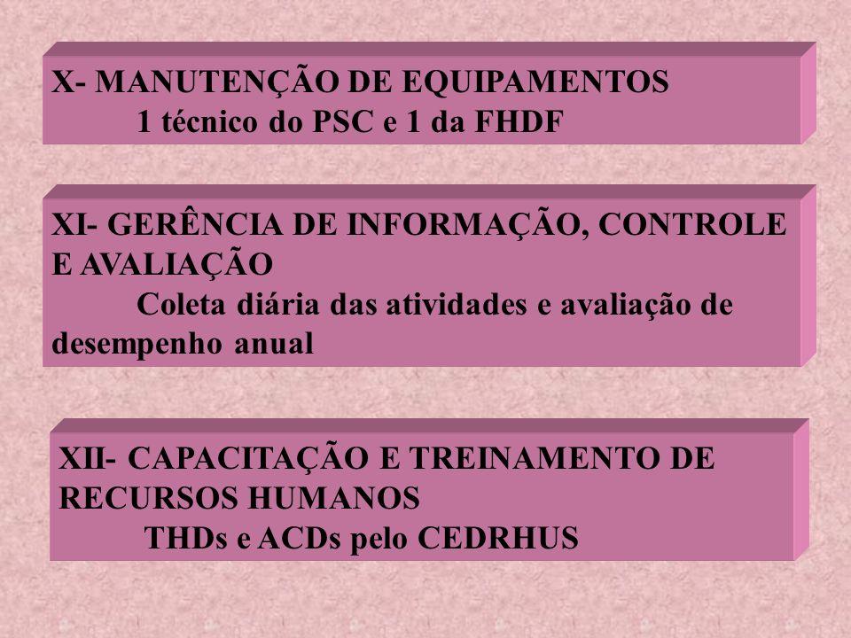 X- MANUTENÇÃO DE EQUIPAMENTOS