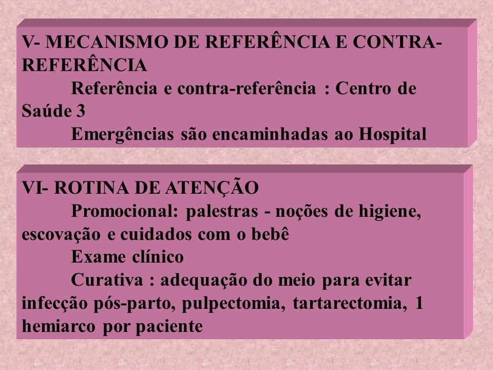 V- MECANISMO DE REFERÊNCIA E CONTRA-REFERÊNCIA