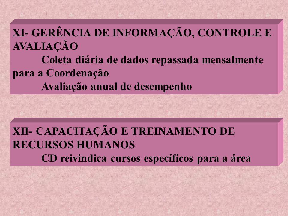 XI- GERÊNCIA DE INFORMAÇÃO, CONTROLE E AVALIAÇÃO