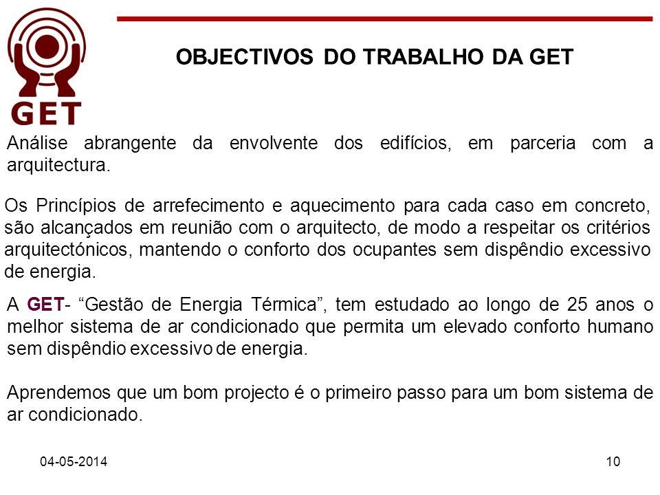 OBJECTIVOS DO TRABALHO DA GET