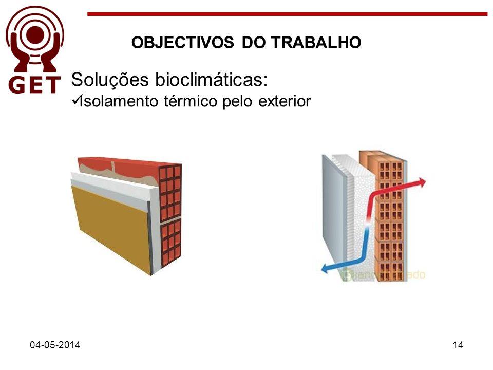Soluções bioclimáticas: