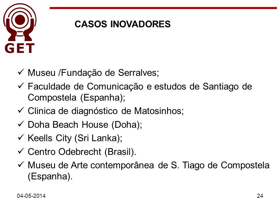 Museu /Fundação de Serralves;