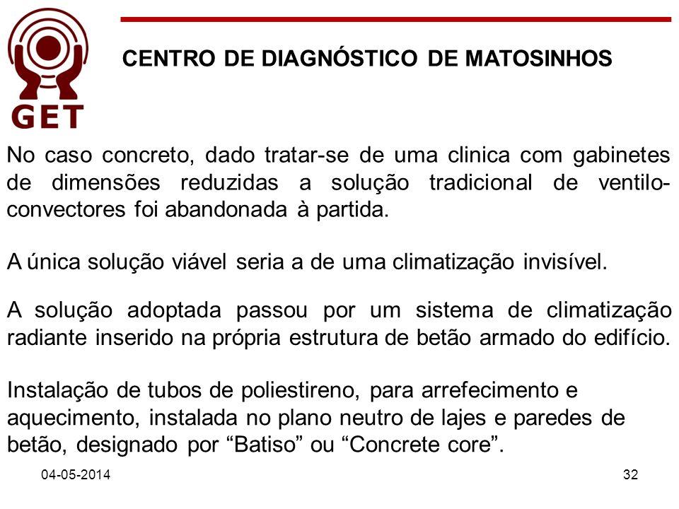 CENTRO DE DIAGNÓSTICO DE MATOSINHOS