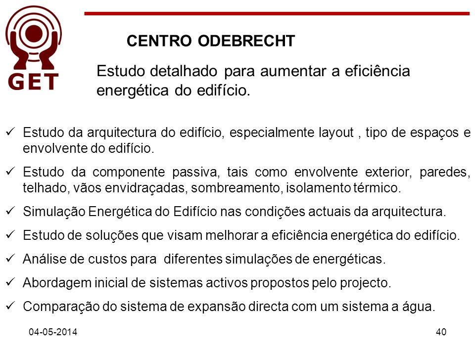 Estudo detalhado para aumentar a eficiência energética do edifício.