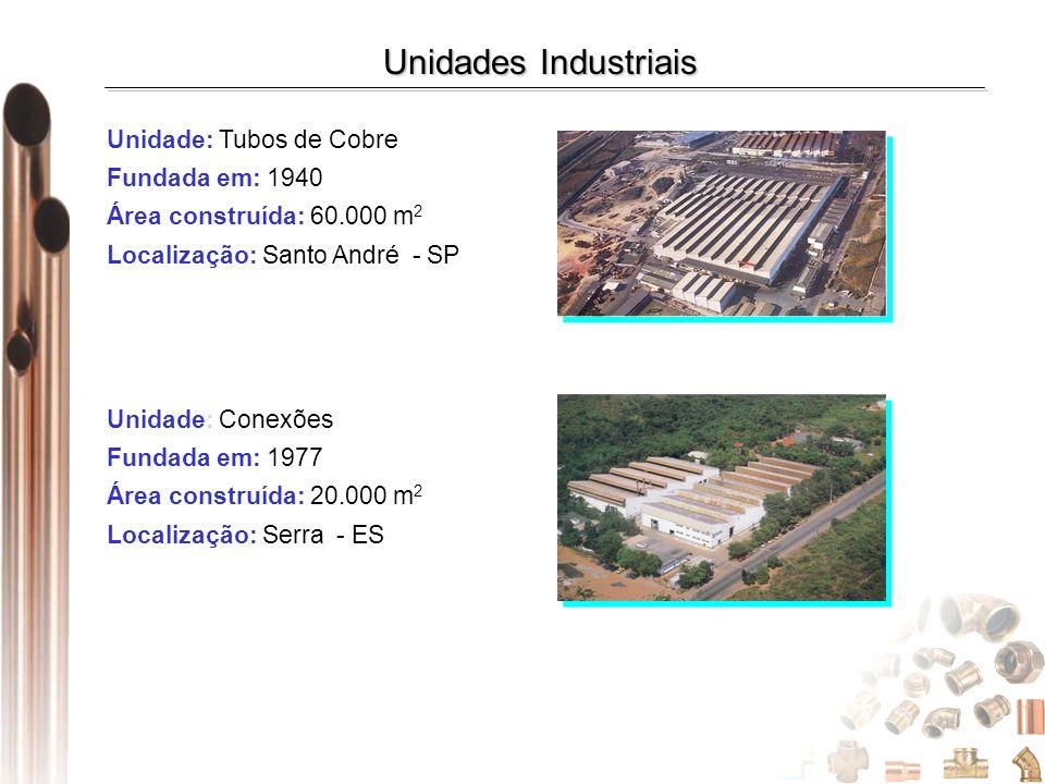 Unidades Industriais Unidade: Tubos de Cobre Fundada em: 1940