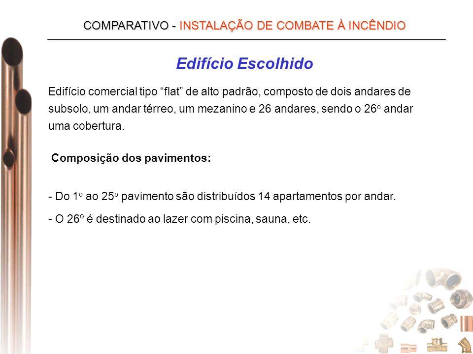 COMPARATIVO - INSTALAÇÃO DE COMBATE À INCÊNDIO