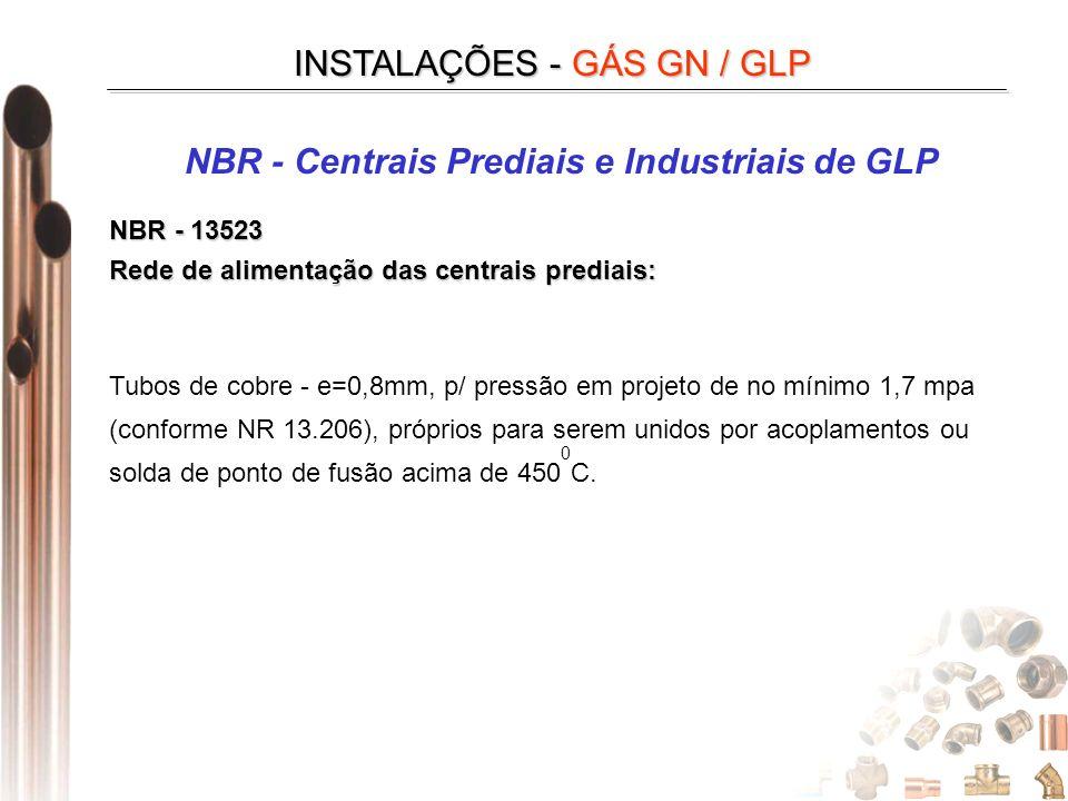 NBR - Centrais Prediais e Industriais de GLP