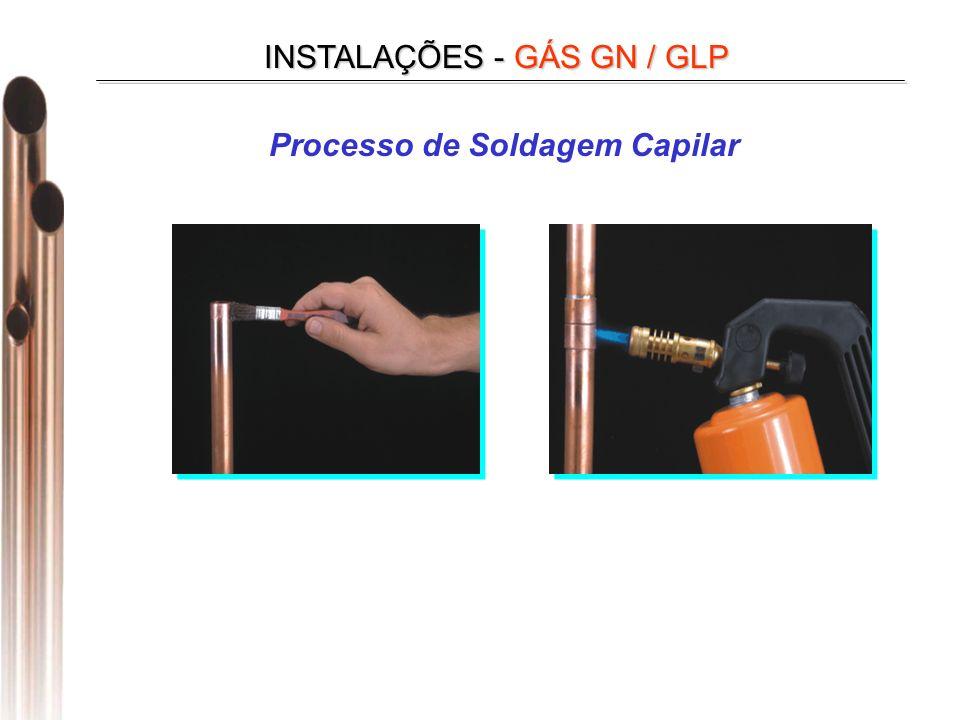Processo de Soldagem Capilar