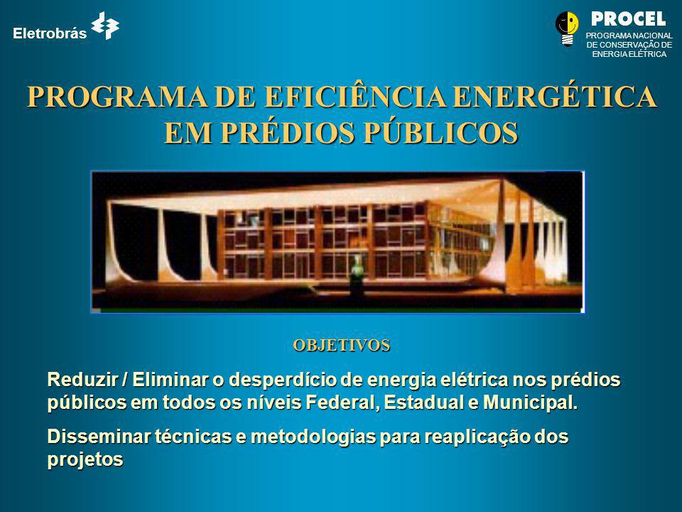 PROGRAMA DE EFICIÊNCIA ENERGÉTICA