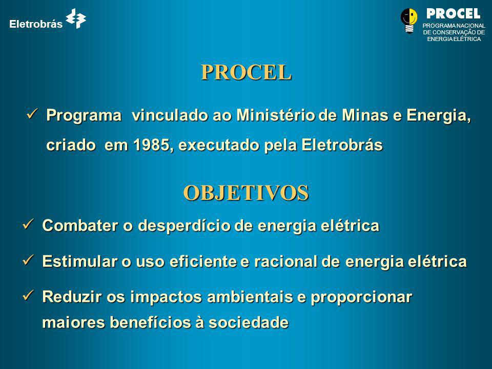 PROCEL Programa vinculado ao Ministério de Minas e Energia, criado em 1985, executado pela Eletrobrás.
