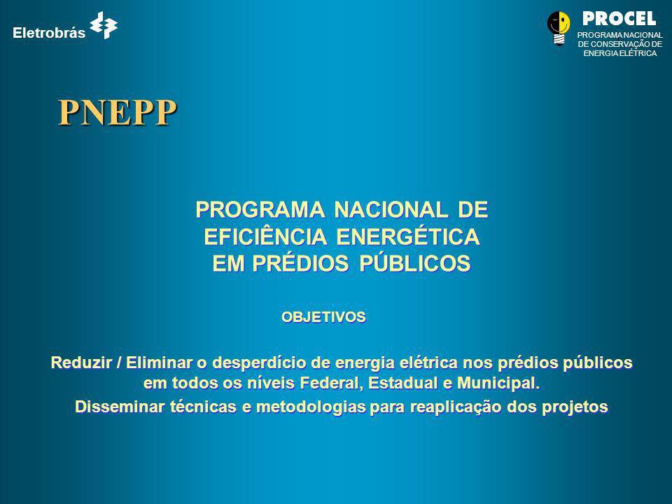 PNEPP PROGRAMA NACIONAL DE EFICIÊNCIA ENERGÉTICA EM PRÉDIOS PÚBLICOS