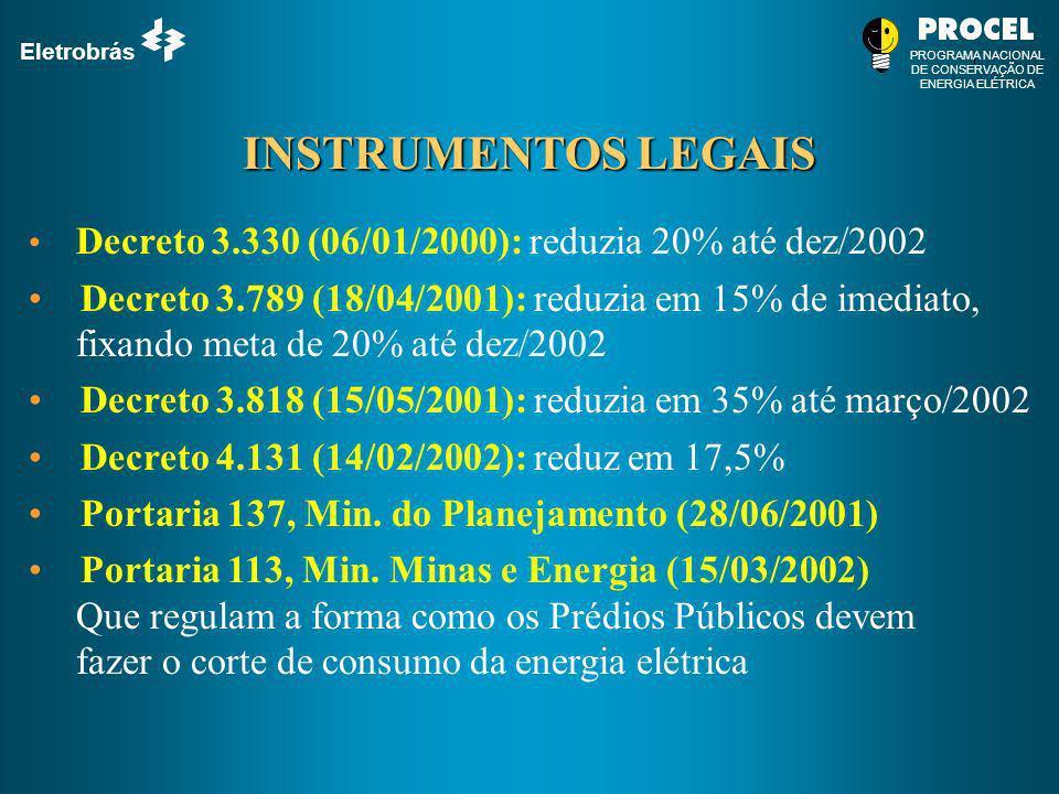 INSTRUMENTOS LEGAIS Decreto 3.330 (06/01/2000): reduzia 20% até dez/2002. Decreto 3.789 (18/04/2001): reduzia em 15% de imediato,