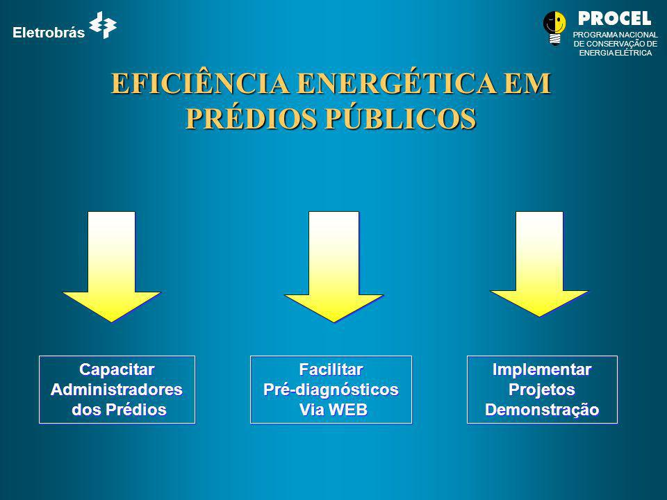 EFICIÊNCIA ENERGÉTICA EM PRÉDIOS PÚBLICOS
