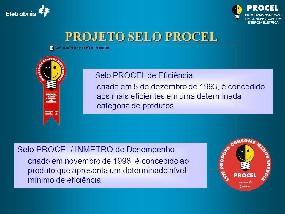 PROJETO SELO PROCEL Selo PROCEL/ INMETRO de Desempenho