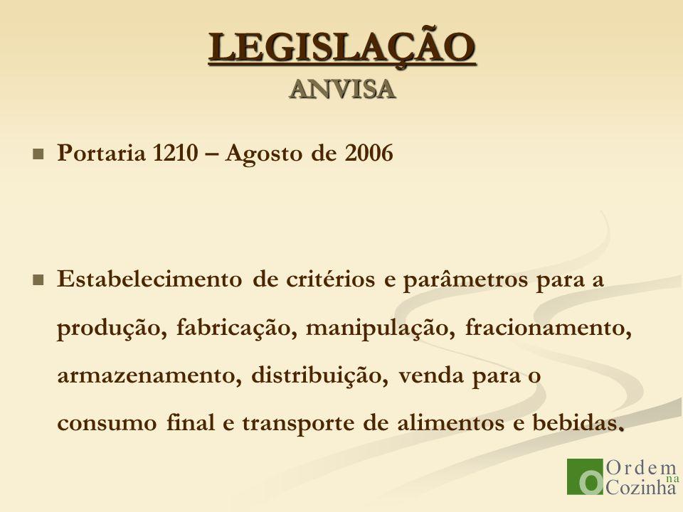 LEGISLAÇÃO ANVISA Portaria 1210 – Agosto de 2006