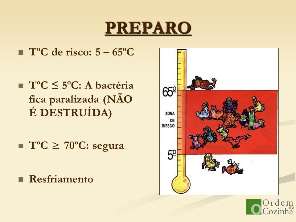 PREPARO TºC de risco: 5 – 65ºC