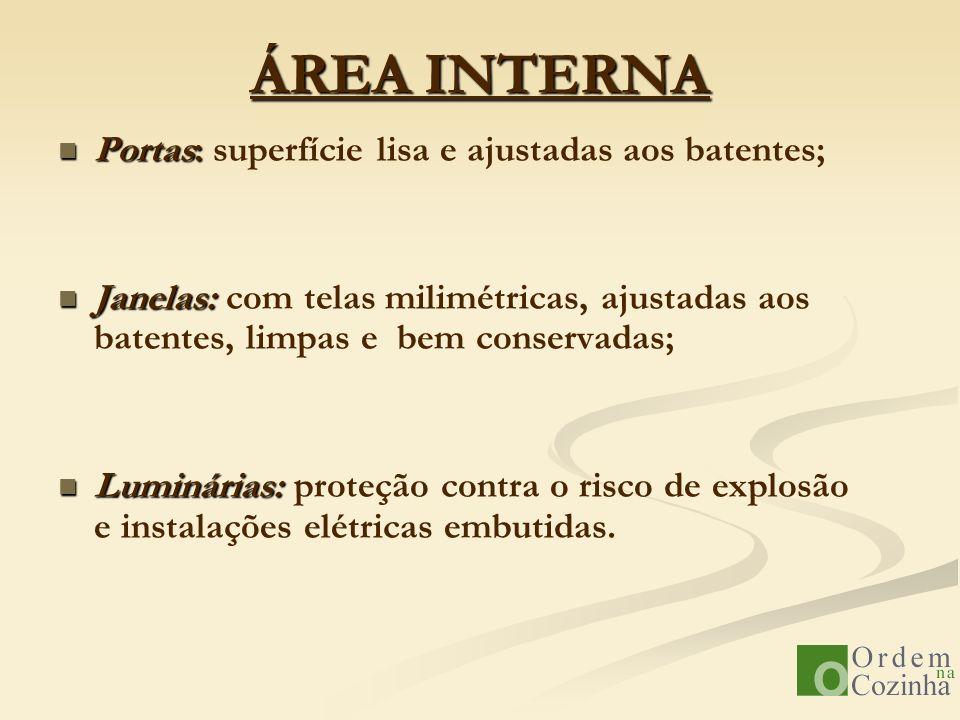 ÁREA INTERNA Portas: superfície lisa e ajustadas aos batentes;