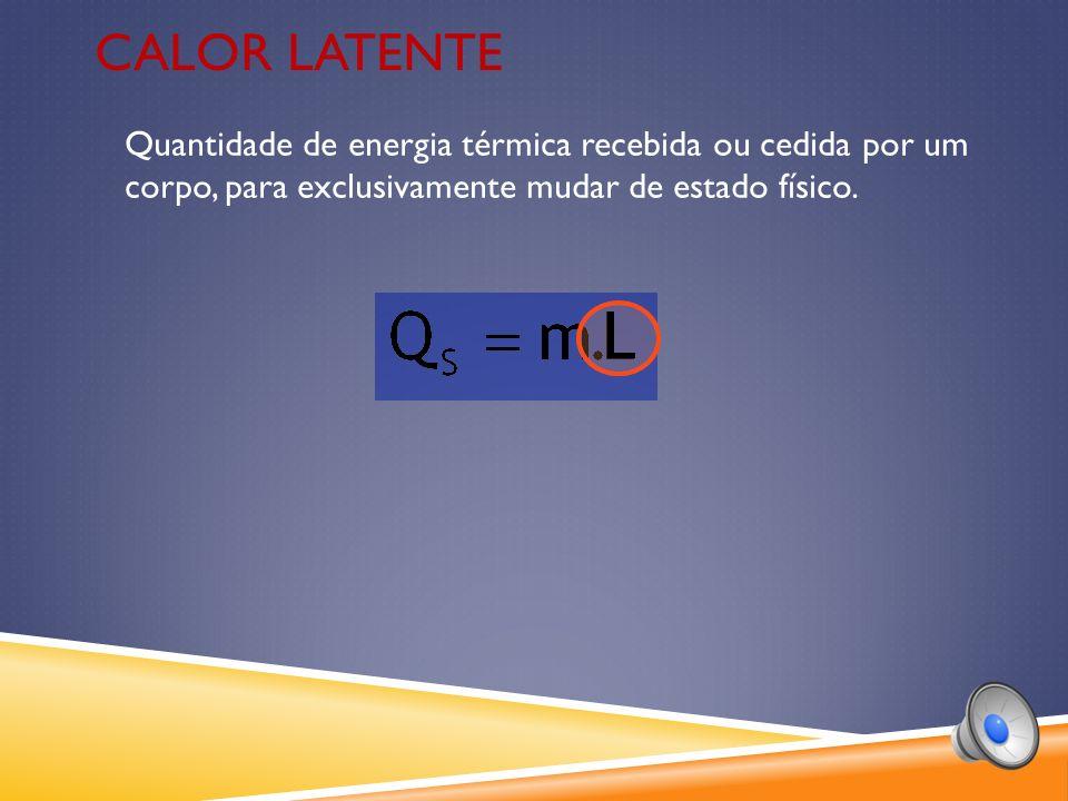 calor latente Quantidade de energia térmica recebida ou cedida por um corpo, para exclusivamente mudar de estado físico.