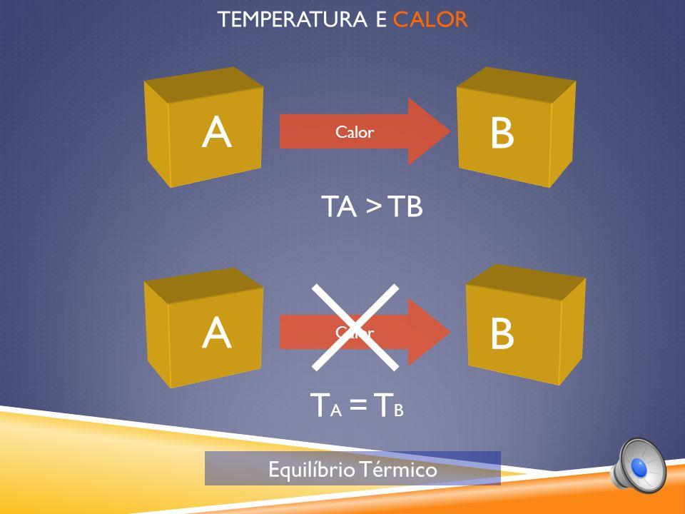 A B A B TA = TB TA > TB Temperatura e Calor Equilíbrio Térmico