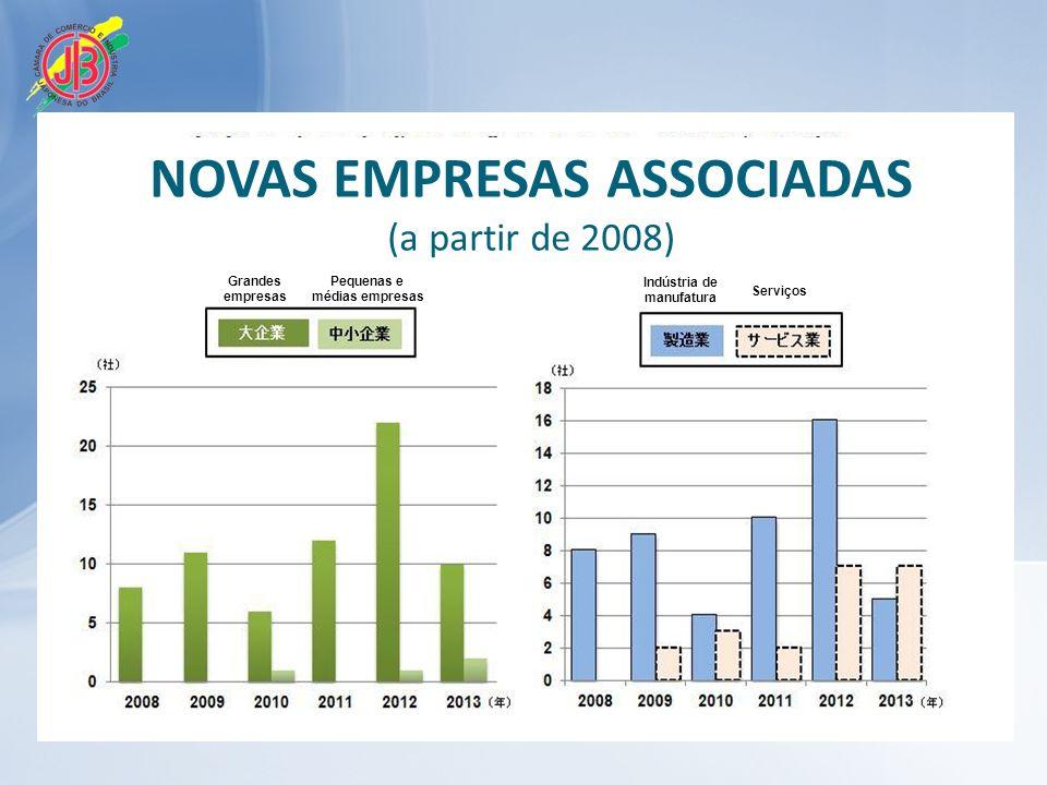 Pequenas e médias empresas Indústria de manufatura