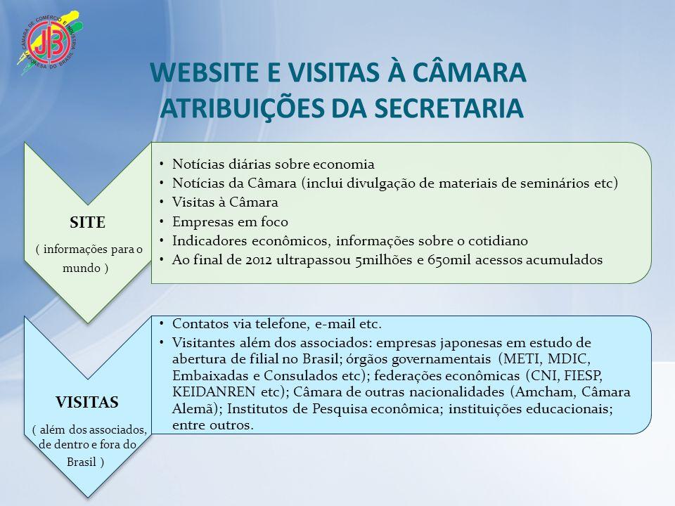 WEBSITE E VISITAS À CÂMARA ATRIBUIÇÕES DA SECRETARIA