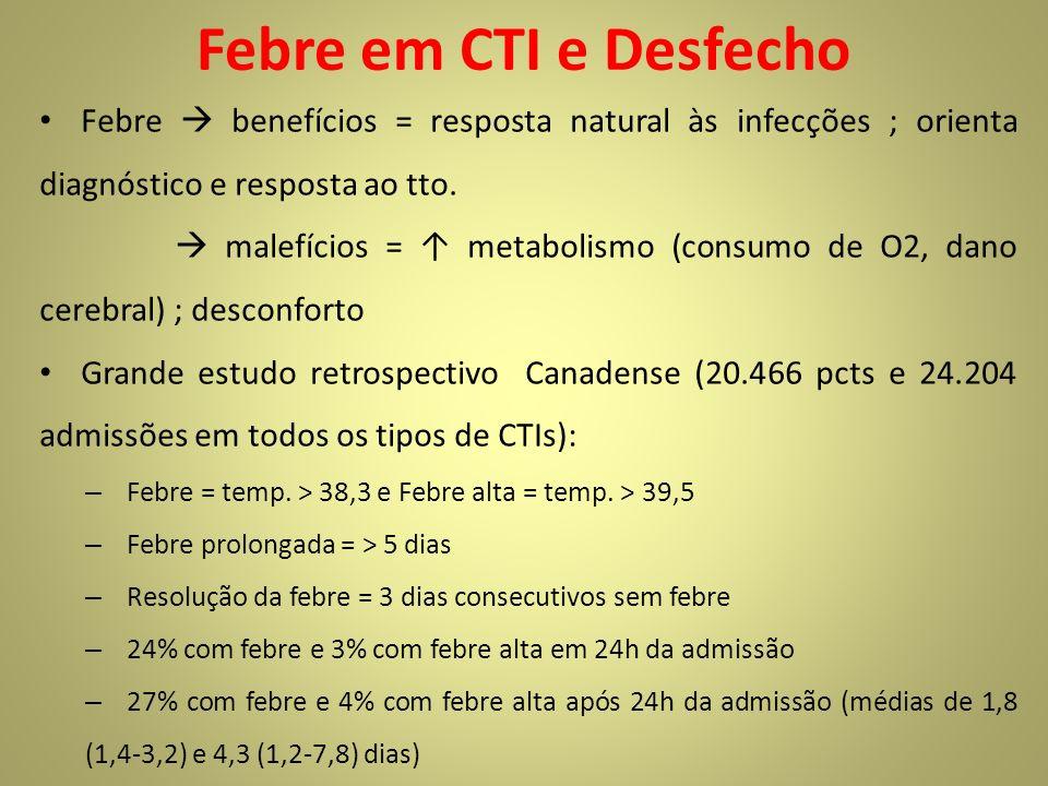 Febre em CTI e Desfecho Febre  benefícios = resposta natural às infecções ; orienta diagnóstico e resposta ao tto.