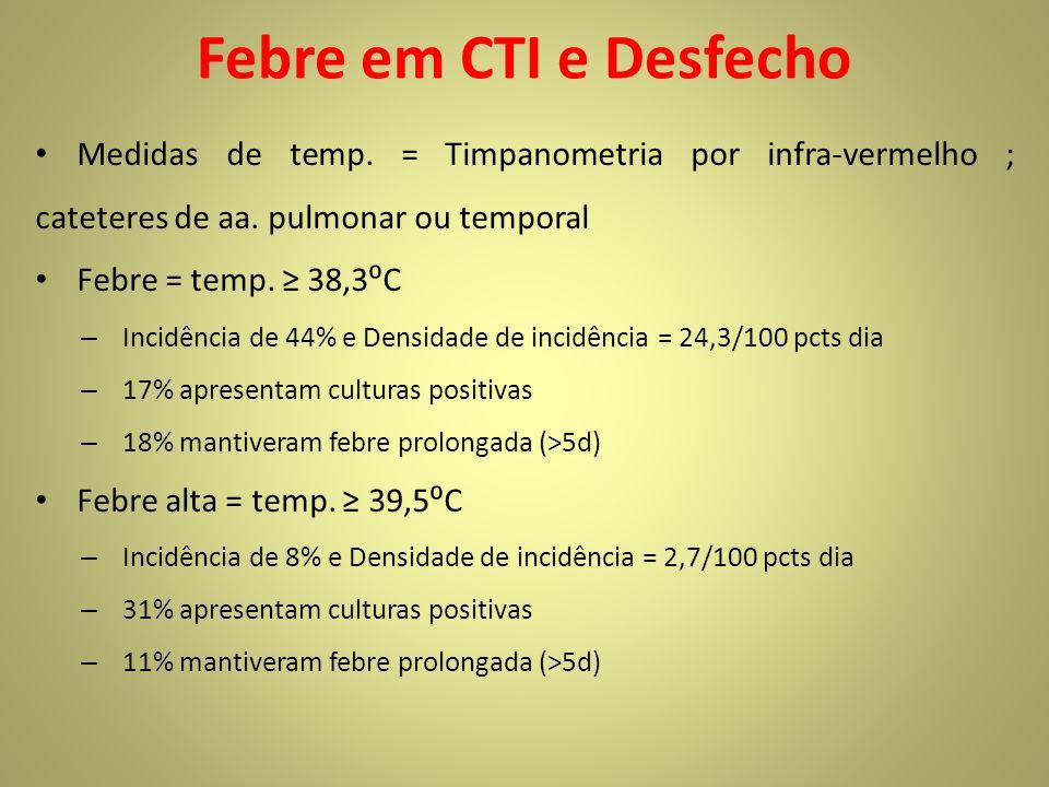 Febre em CTI e Desfecho Medidas de temp. = Timpanometria por infra-vermelho ; cateteres de aa. pulmonar ou temporal.