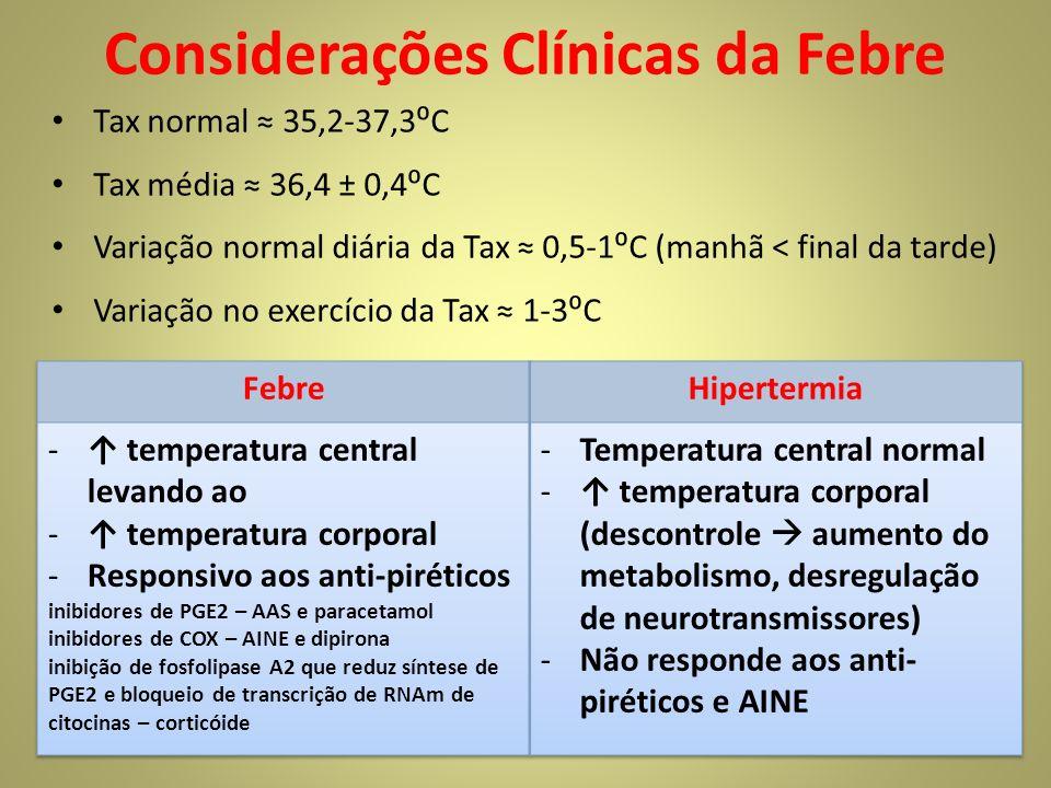 Considerações Clínicas da Febre