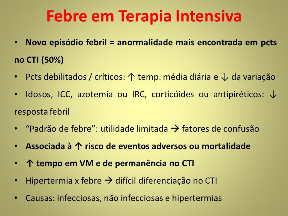 Febre em Terapia Intensiva