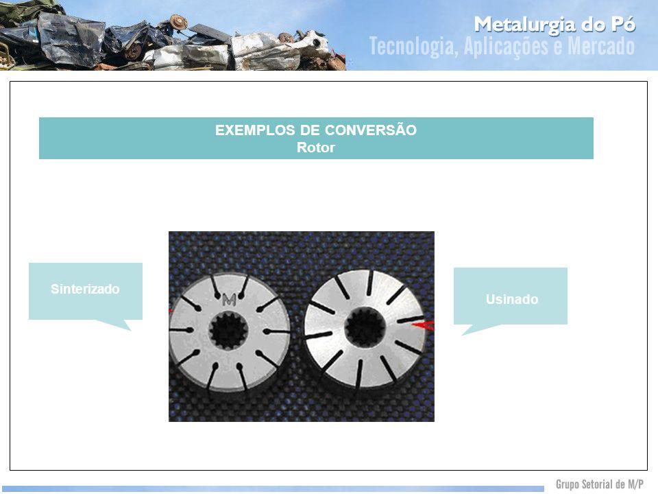 EXEMPLOS DE CONVERSÃO Rotor