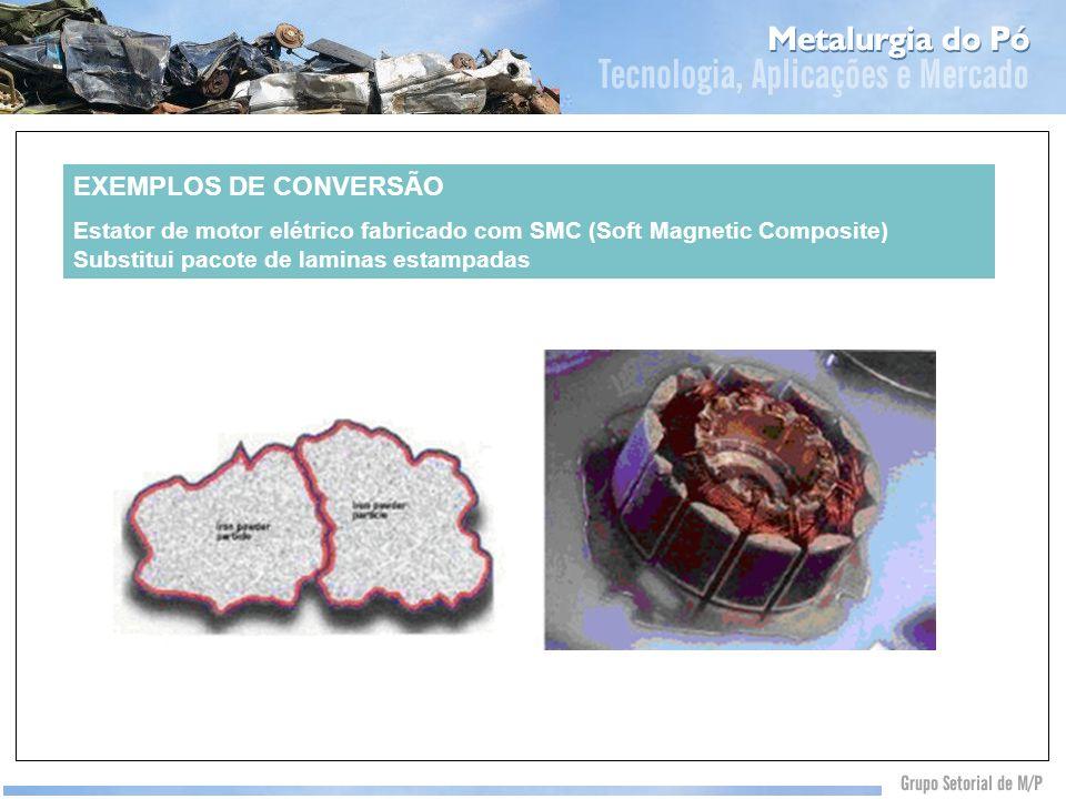 EXEMPLOS DE CONVERSÃO Estator de motor elétrico fabricado com SMC (Soft Magnetic Composite) Substitui pacote de laminas estampadas.