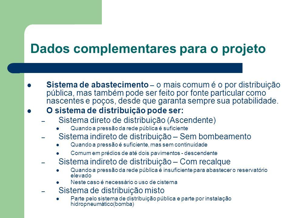 Dados complementares para o projeto