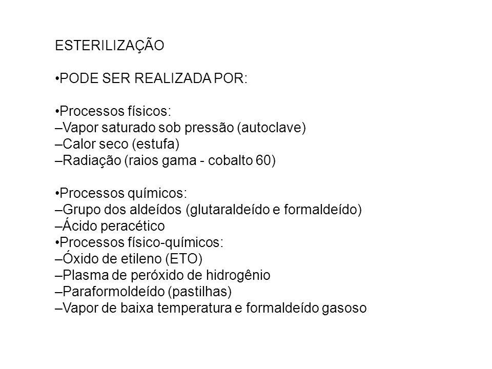 ESTERILIZAÇÃO •PODE SER REALIZADA POR: •Processos físicos: –Vapor saturado sob pressão (autoclave)
