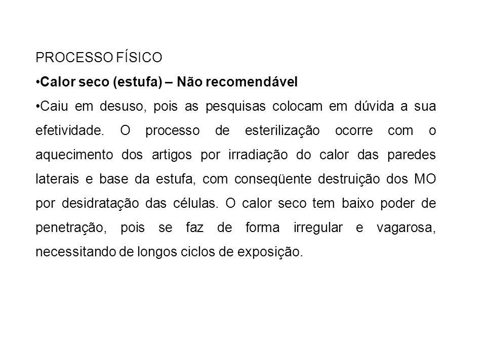PROCESSO FÍSICO •Calor seco (estufa) – Não recomendável.