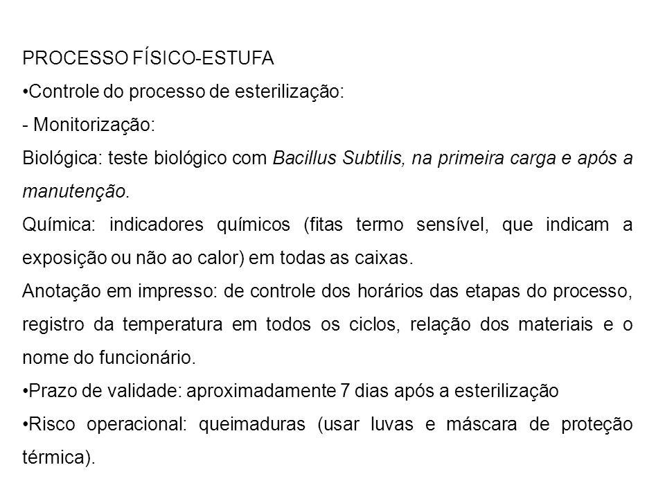 PROCESSO FÍSICO-ESTUFA