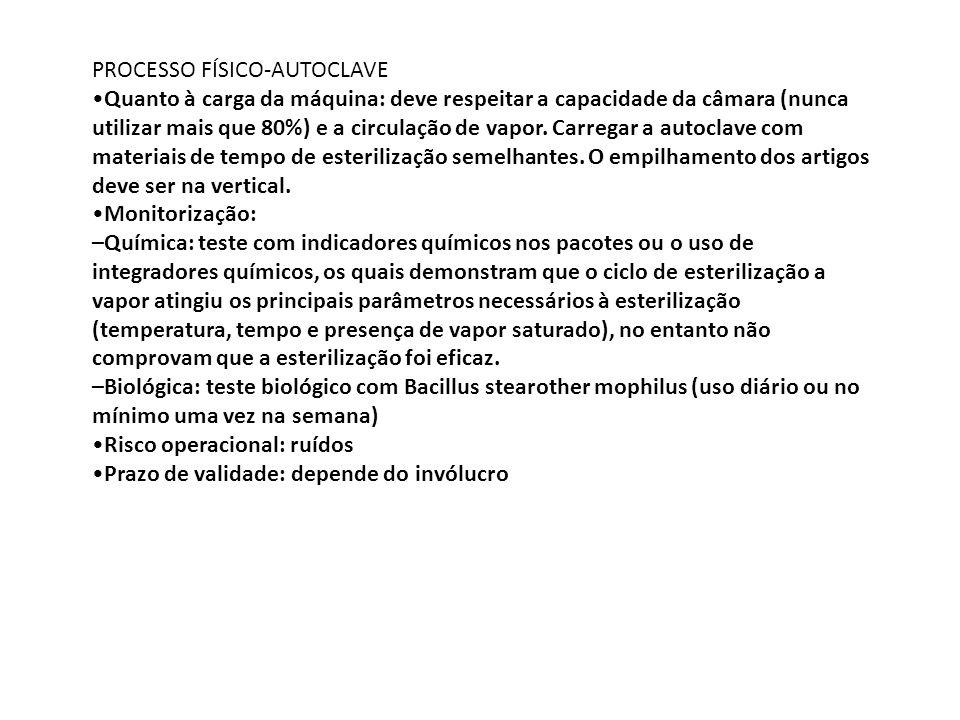PROCESSO FÍSICO-AUTOCLAVE